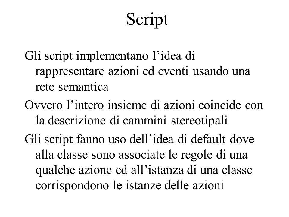 Script Gli script implementano lidea di rappresentare azioni ed eventi usando una rete semantica Ovvero lintero insieme di azioni coincide con la desc