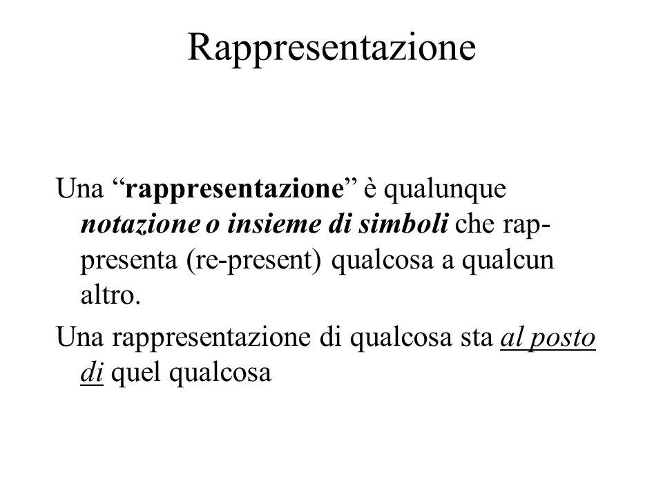 Rappresentazione Una rappresentazione è qualunque notazione o insieme di simboli che rap- presenta (re-present) qualcosa a qualcun altro. Una rapprese