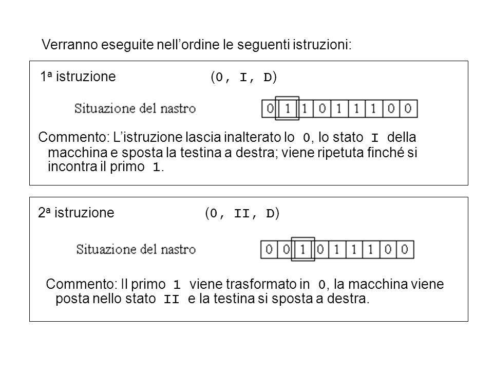 3 a istruzione ( 1, II, D ) Commento: Il secondo 1 rimane inalterato, la macchina rimane nello stato II e la testina si sposta a destra 4 a istruzione ( 1, III, D ) Commento: Lo 0 successivo diventa 1, la macchina passa nello stato III e la testina si sposta a destra 5 a istruzione Stop Commento: La computazione ha termine