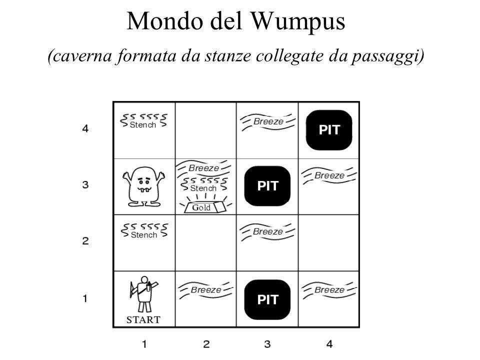 Mondo del Wumpus (caverna formata da stanze collegate da passaggi)