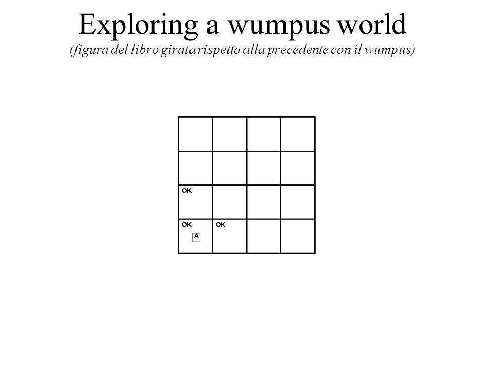 Exploring a wumpus world (figura del libro girata rispetto alla precedente con il wumpus)