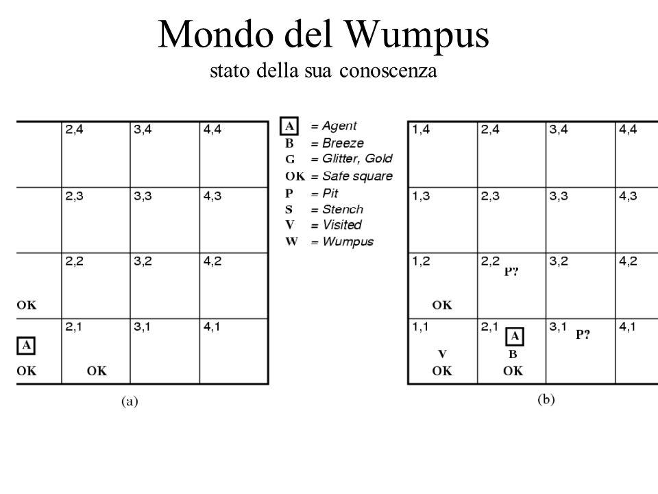 Mondo del Wumpus stato della sua conoscenza