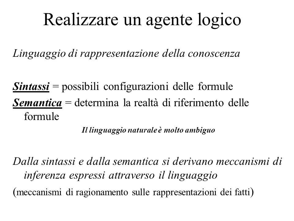 Realizzare un agente logico Linguaggio di rappresentazione della conoscenza Sintassi = possibili configurazioni delle formule Semantica = determina la realtà di riferimento delle formule Il linguaggio naturale è molto ambiguo Dalla sintassi e dalla semantica si derivano meccanismi di inferenza espressi attraverso il linguaggio ( meccanismi di ragionamento sulle rappresentazioni dei fatti )