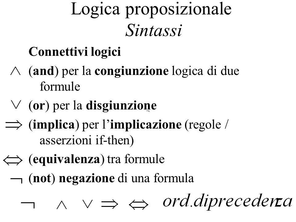Logica proposizionale Sintassi Connettivi logici (and) per la congiunzione logica di due formule (or) per la disgiunzione (implica) per limplicazione (regole / asserzioni if-then) (equivalenza) tra formule (not) negazione di una formula
