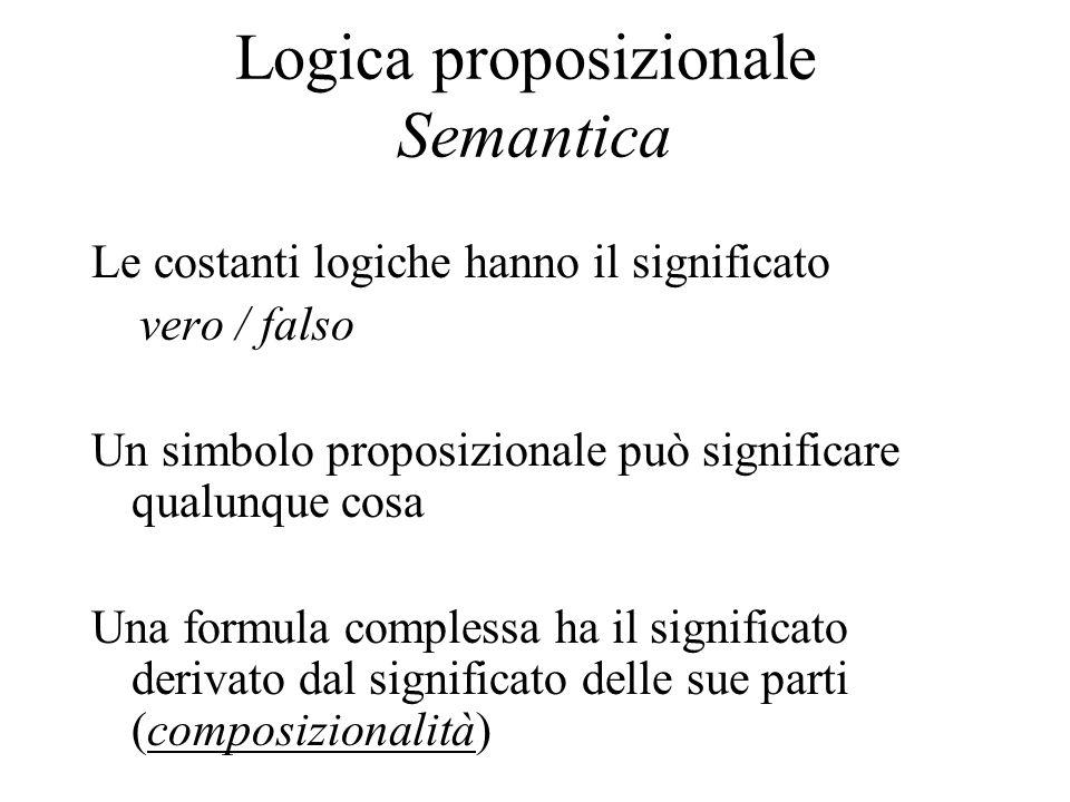 Logica proposizionale Semantica Le costanti logiche hanno il significato vero / falso Un simbolo proposizionale può significare qualunque cosa Una formula complessa ha il significato derivato dal significato delle sue parti (composizionalità)