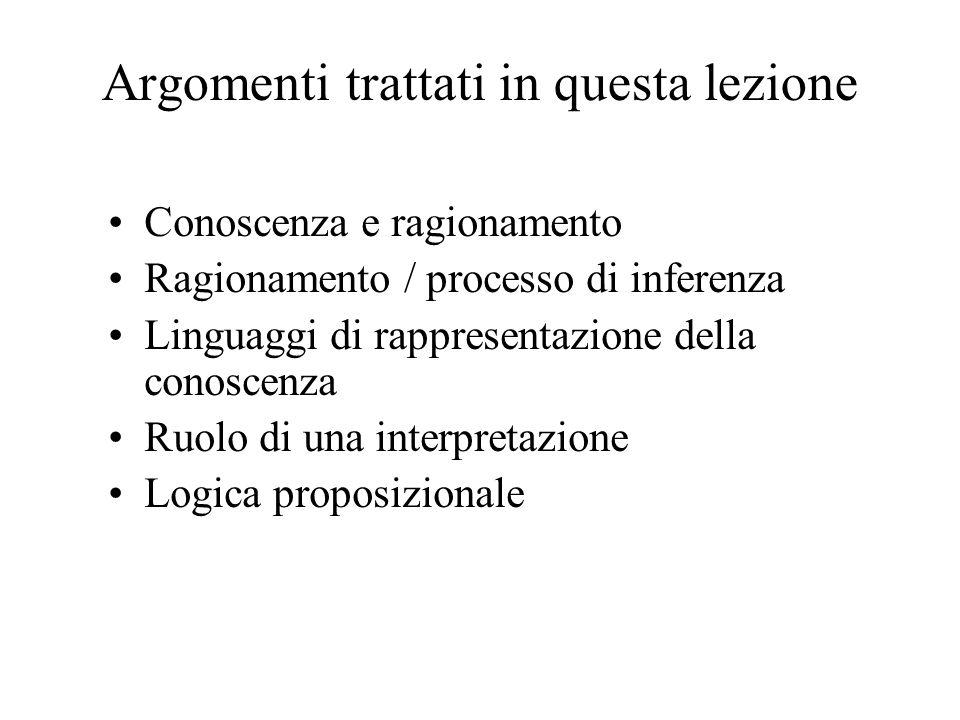 Argomenti trattati in questa lezione Conoscenza e ragionamento Ragionamento / processo di inferenza Linguaggi di rappresentazione della conoscenza Ruolo di una interpretazione Logica proposizionale