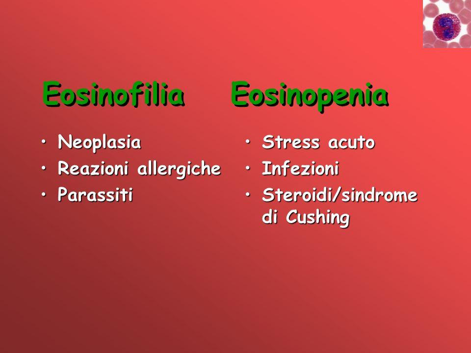 EosinofiliaEosinopenia NeoplasiaNeoplasia Reazioni allergicheReazioni allergiche ParassitiParassiti Stress acutoStress acuto InfezioniInfezioni Steroi