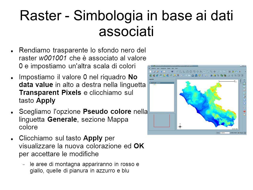 Raster - Simbologia in base ai dati associati Rendiamo trasparente lo sfondo nero del raster w001001 che è associato al valore 0 e impostiamo un altra scala di colori Impostiamo il valore 0 nel riquadro No data value in alto a destra nella linguetta Transparent Pixels e clicchiamo sul tasto Apply Scegliamo l opzione Pseudo colore nella linguetta Generale, sezione Mappa colore Clicchiamo sul tasto Apply per visualizzare la nuova colorazione ed OK per accettare le modifiche le aree di montagna appariranno in rosso e giallo, quelle di pianura in azzurro e blu