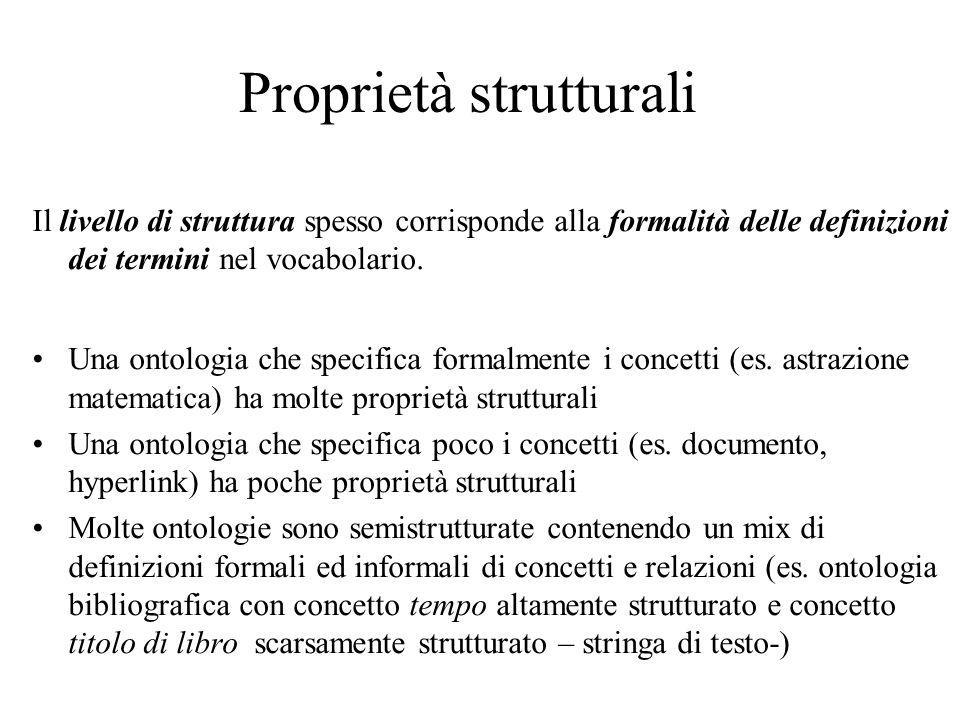 Proprietà strutturali Il livello di struttura spesso corrisponde alla formalità delle definizioni dei termini nel vocabolario.