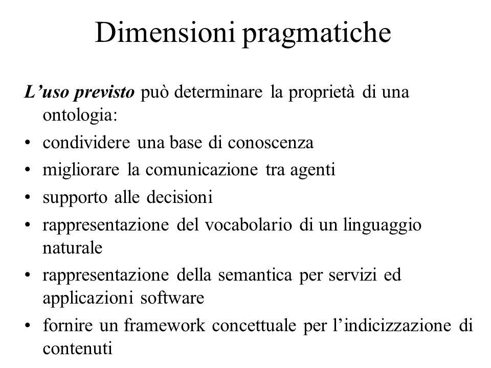 Dimensioni pragmatiche Luso previsto può determinare la proprietà di una ontologia: condividere una base di conoscenza migliorare la comunicazione tra agenti supporto alle decisioni rappresentazione del vocabolario di un linguaggio naturale rappresentazione della semantica per servizi ed applicazioni software fornire un framework concettuale per lindicizzazione di contenuti