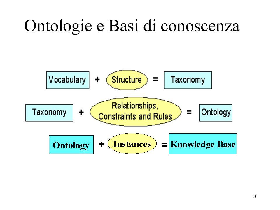 Granularità La granularità è una proprietà del contenuto della ontologia e non del linguaggio di rappresentazione; attiene alla numerosità di concetti e relazioni nel proprio vocabolario.