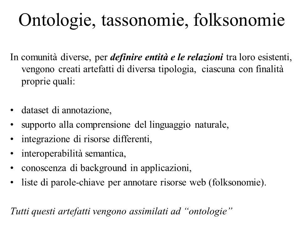 Ontologie, tassonomie, folksonomie Tra le ontologie vere e proprie e le folksonomie si collocano le tassonomie (modelli concettuali e vocabolari controllati con organizzazione in genere gerarchica) spesso usati per operazioni di information indexing e retrieval.