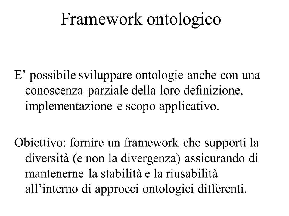 Framework ontologico E possibile sviluppare ontologie anche con una conoscenza parziale della loro definizione, implementazione e scopo applicativo.