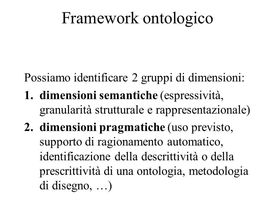 Framework ontologico Il framework ontologico è condizione fondamentale per specificare metadati per ontologie diverse; tali metadati includono le proprietà e le caratteristiche usate per descrivere una ontologia.