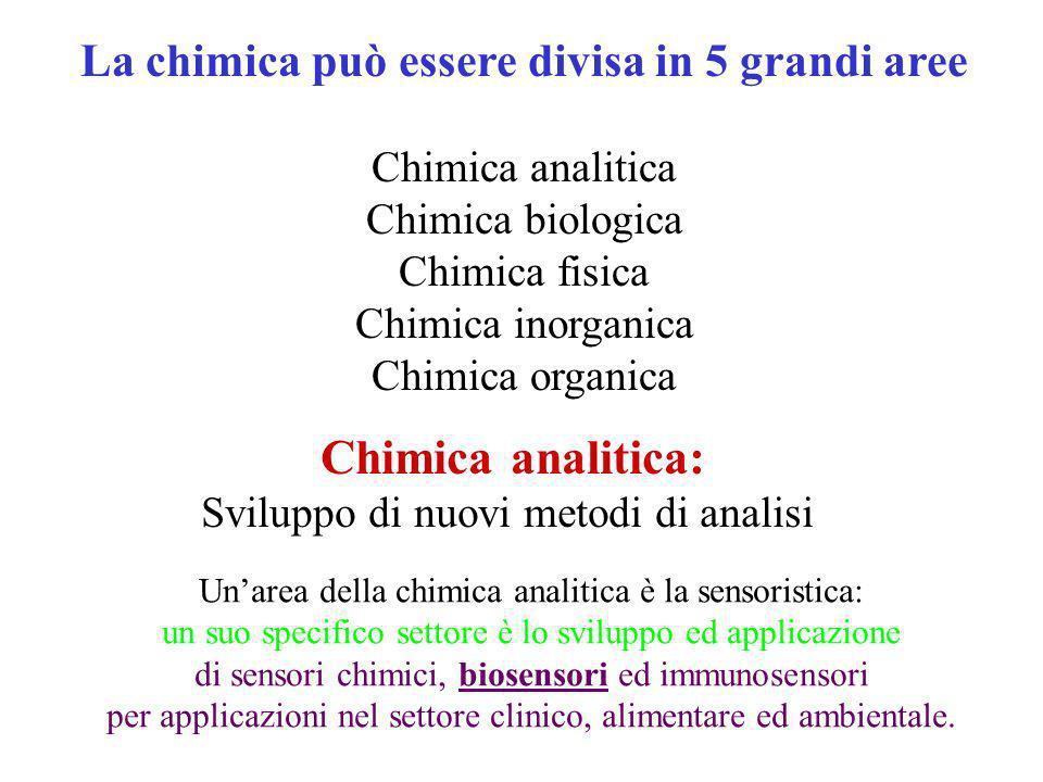 Biosensori Dr. Giulia Volpe Prof. Giuseppe Palleschi Dipartimento Scienze e Tecnologie Chimiche Università di Roma Tor Vergata