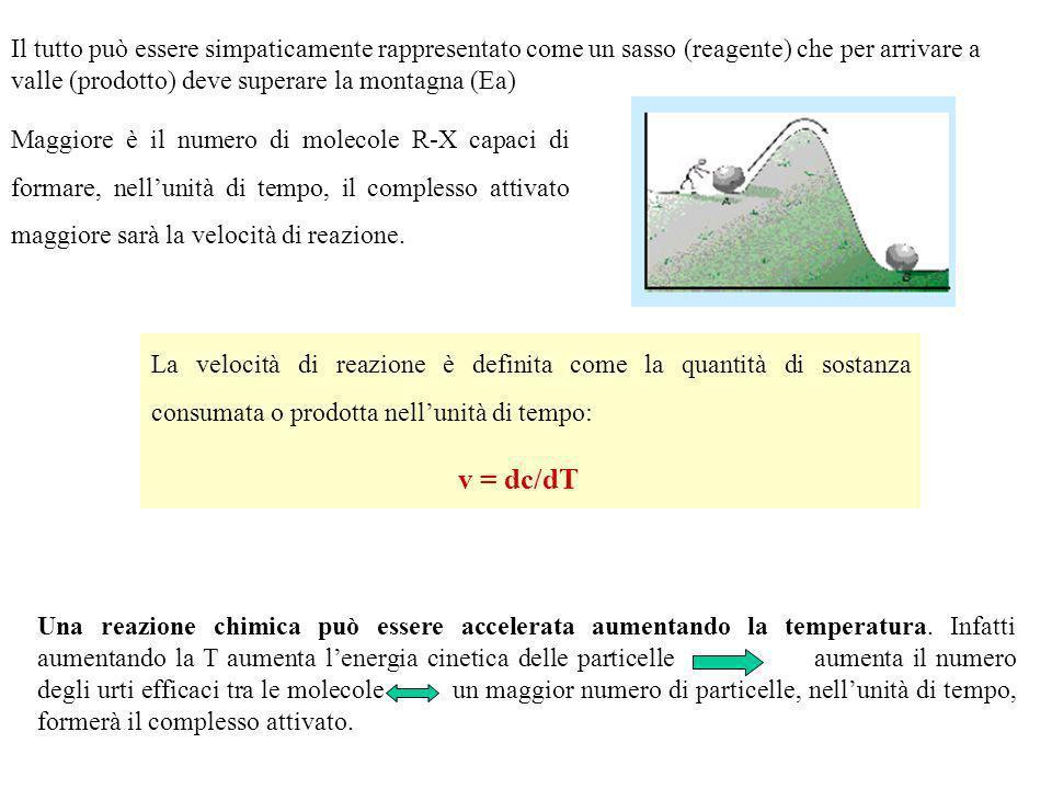 Elettrodi potenziometrici In una misura potenziometrica, la relazione che intercorre tra il potenziale misurato e la concentrazione dellanalita in esame è di tipo logaritmico eq.