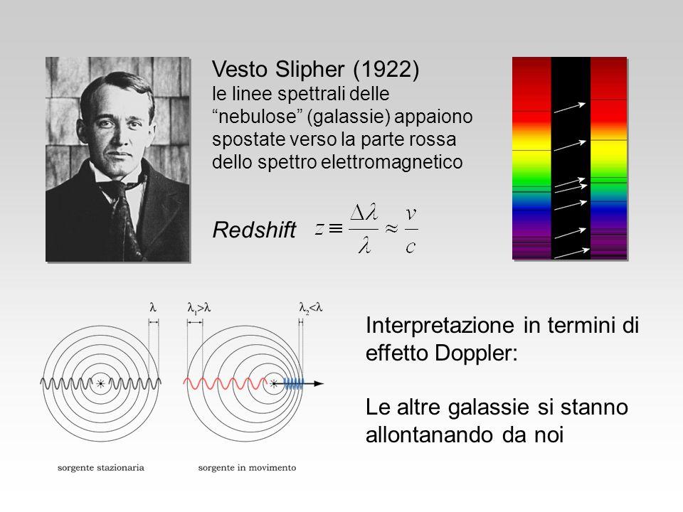 Vesto Slipher (1922) le linee spettrali dellenebulose (galassie) appaiono spostate verso la parte rossa dello spettro elettromagnetico Interpretazione