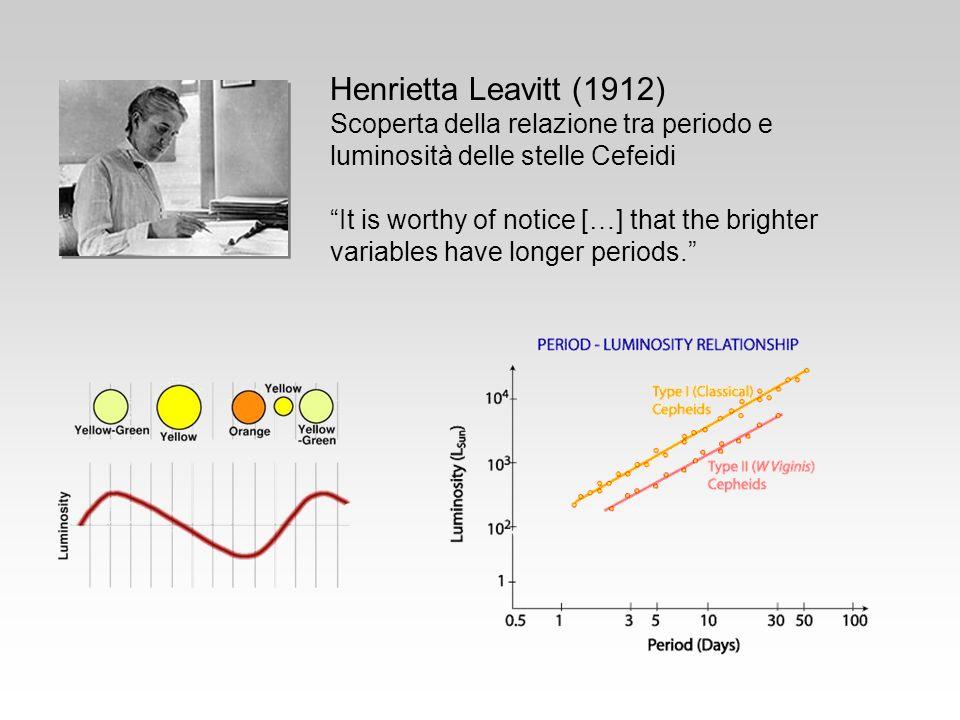 Henrietta Leavitt (1912) Scoperta della relazione tra periodo e luminosità delle stelle Cefeidi It is worthy of notice […] that the brighter variables