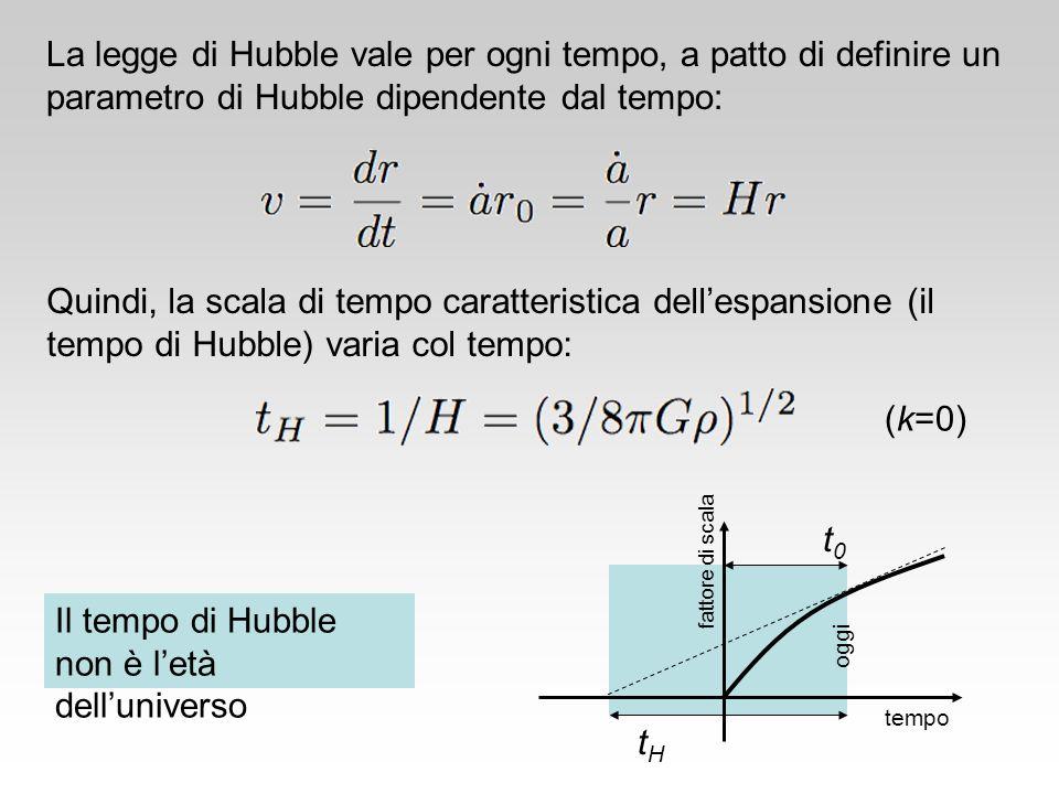 La legge di Hubble vale per ogni tempo, a patto di definire un parametro di Hubble dipendente dal tempo: Quindi, la scala di tempo caratteristica dell