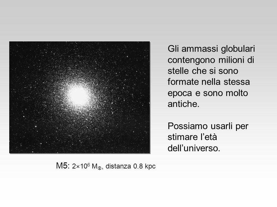 M5: 2 10 6 M, distanza 0.8 kpc Gli ammassi globulari contengono milioni di stelle che si sono formate nella stessa epoca e sono molto antiche. Possiam
