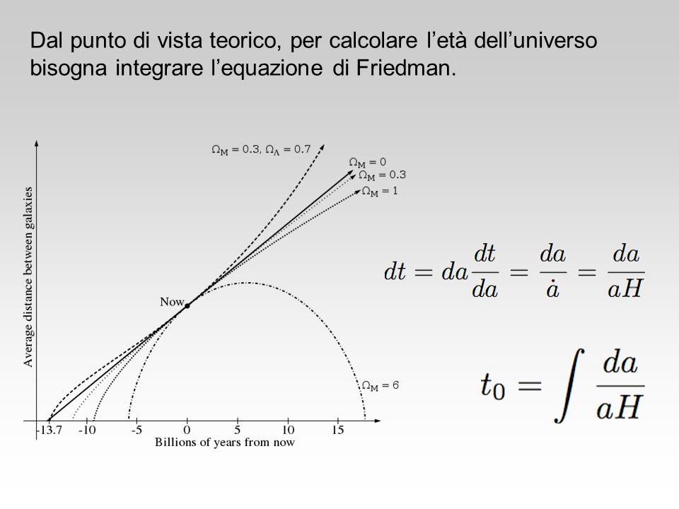 Dal punto di vista teorico, per calcolare letà delluniverso bisogna integrare lequazione di Friedman.