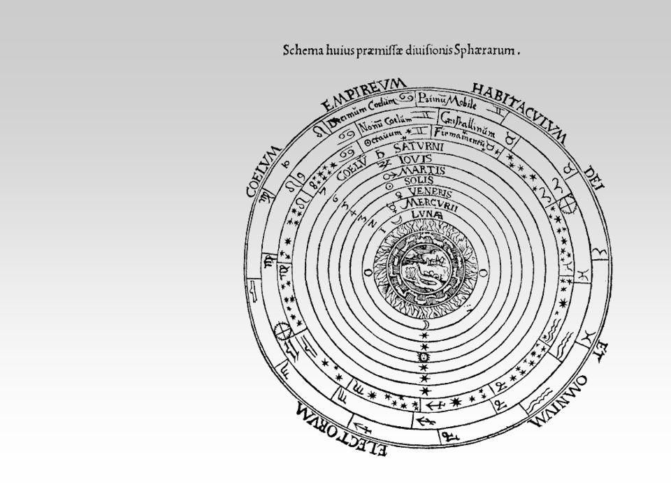 Newton, De gravitatione (1666- 1668): lo spazio è independente dal contenuto di materia, si estende indefinitamente, e dura in eterno.
