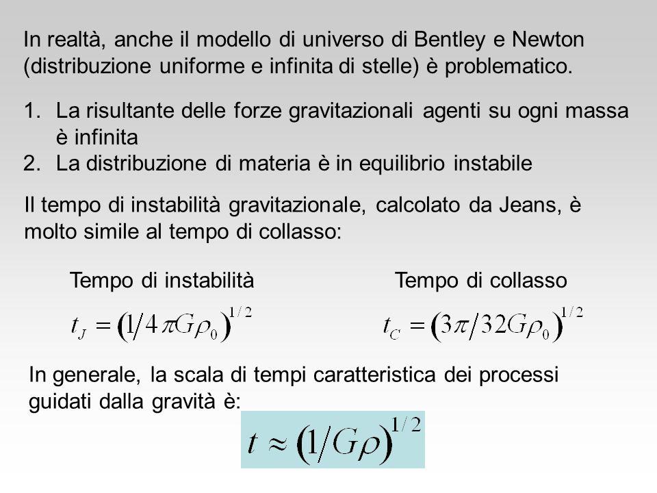 In realtà, anche il modello di universo di Bentley e Newton (distribuzione uniforme e infinita di stelle) è problematico. 1.La risultante delle forze