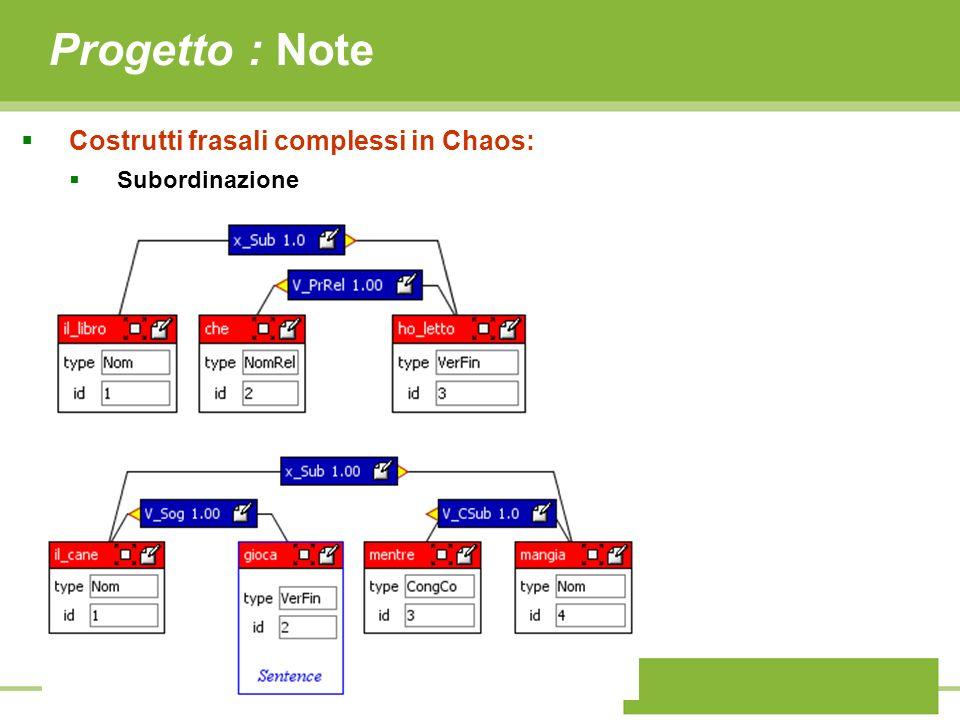 Progetto : Note Costrutti frasali complessi in Chaos: Subordinazione