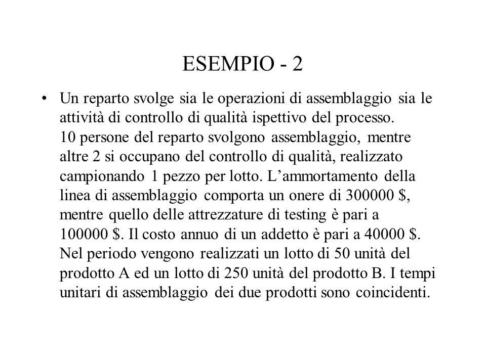 ESEMPIO - 2 Un reparto svolge sia le operazioni di assemblaggio sia le attività di controllo di qualità ispettivo del processo. 10 persone del reparto