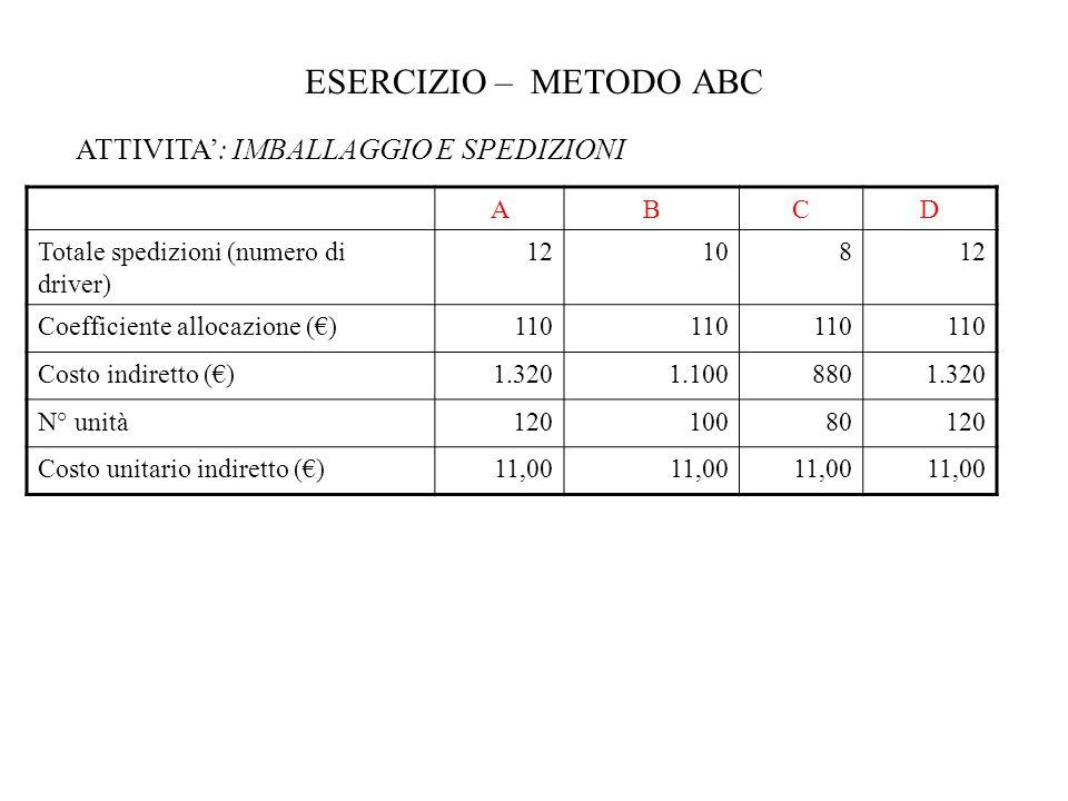 ESERCIZIO – METODO ABC ABCD Totale spedizioni (numero di driver) 1210812 Coefficiente allocazione ()110 Costo indiretto ()1.3201.1008801.320 N° unità1