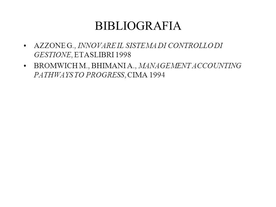 BIBLIOGRAFIA AZZONE G., INNOVARE IL SISTEMA DI CONTROLLO DI GESTIONE, ETASLIBRI 1998 BROMWICH M., BHIMANI A., MANAGEMENT ACCOUNTING PATHWAYS TO PROGRE