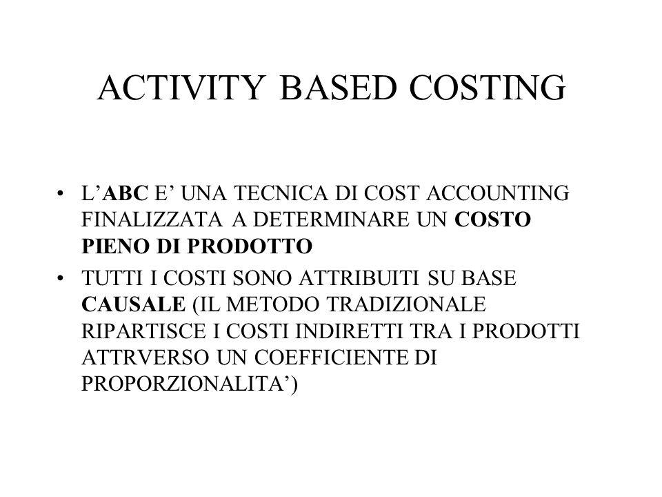 ESEMPIO ProdottiTempo standard di lavorazione (minuti) Dimensione lotto (n° pezzi) A190 B110 Un impianto produttivo realizza due prodotti: A e B.