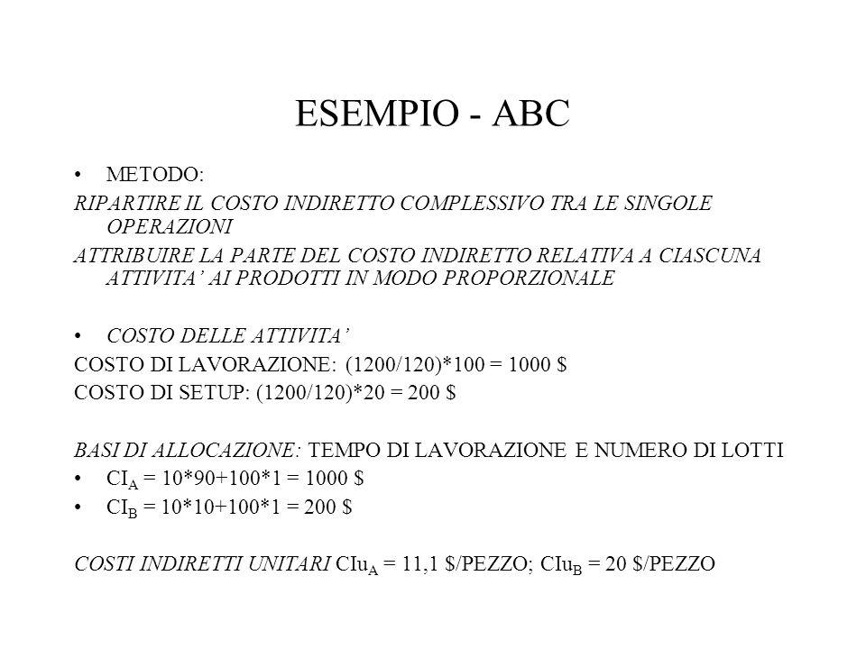 ESEMPIO - ABC METODO: RIPARTIRE IL COSTO INDIRETTO COMPLESSIVO TRA LE SINGOLE OPERAZIONI ATTRIBUIRE LA PARTE DEL COSTO INDIRETTO RELATIVA A CIASCUNA A