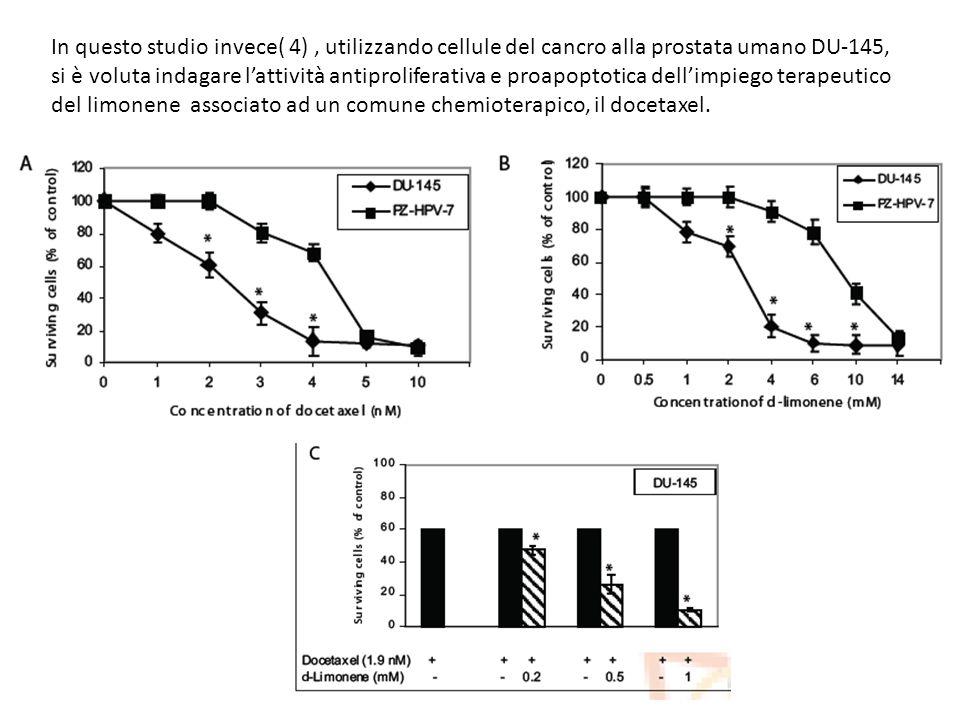 In questo studio invece( 4), utilizzando cellule del cancro alla prostata umano DU-145, si è voluta indagare lattività antiproliferativa e proapoptoti