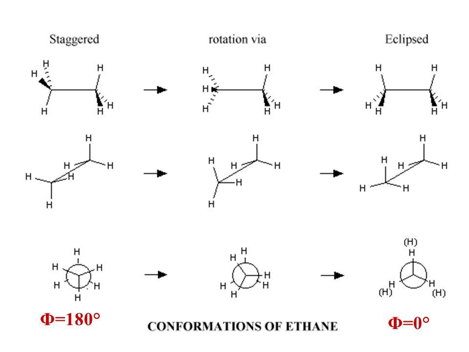 La conformazione di un polipeptide è univocamente determinata specificando i valori assunti dagli angolo di torsione Φ i e Ψ i di ciascun residuo.