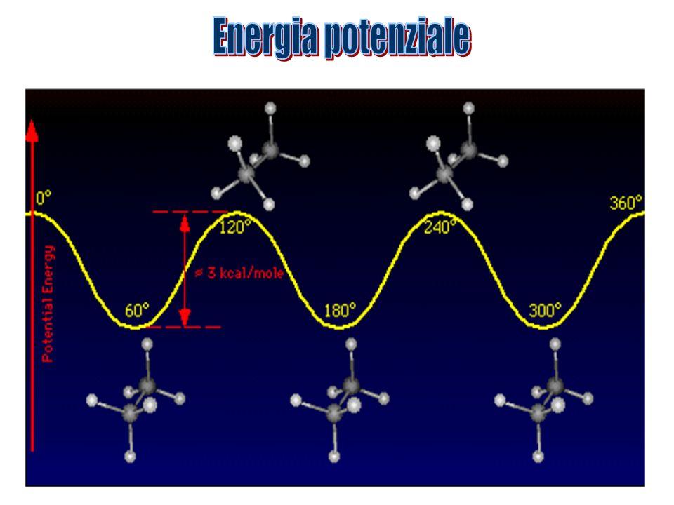 E 0 = 3 kcal·mol -1 ΦE(Φ) (kcal·mol -1 ) 0°3 60°0 120°3 180°0 240°3 300°0 360°3 gauche, g + gauche, g - trans, t