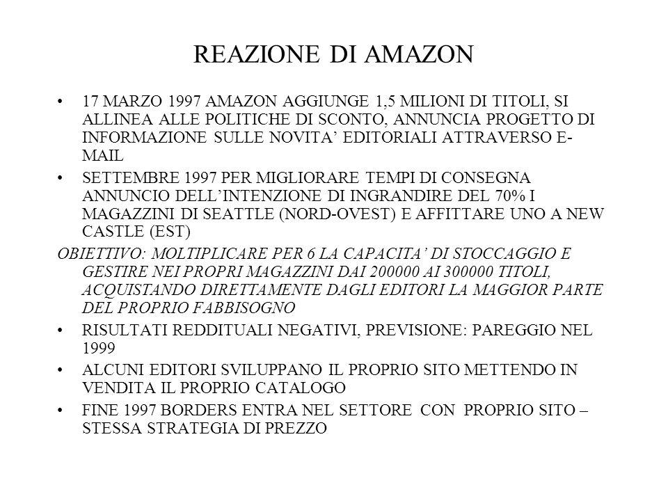 REAZIONE DI AMAZON 17 MARZO 1997 AMAZON AGGIUNGE 1,5 MILIONI DI TITOLI, SI ALLINEA ALLE POLITICHE DI SCONTO, ANNUNCIA PROGETTO DI INFORMAZIONE SULLE NOVITA EDITORIALI ATTRAVERSO E- MAIL SETTEMBRE 1997 PER MIGLIORARE TEMPI DI CONSEGNA ANNUNCIO DELLINTENZIONE DI INGRANDIRE DEL 70% I MAGAZZINI DI SEATTLE (NORD-OVEST) E AFFITTARE UNO A NEW CASTLE (EST) OBIETTIVO: MOLTIPLICARE PER 6 LA CAPACITA DI STOCCAGGIO E GESTIRE NEI PROPRI MAGAZZINI DAI 200000 AI 300000 TITOLI, ACQUISTANDO DIRETTAMENTE DAGLI EDITORI LA MAGGIOR PARTE DEL PROPRIO FABBISOGNO RISULTATI REDDITUALI NEGATIVI, PREVISIONE: PAREGGIO NEL 1999 ALCUNI EDITORI SVILUPPANO IL PROPRIO SITO METTENDO IN VENDITA IL PROPRIO CATALOGO FINE 1997 BORDERS ENTRA NEL SETTORE CON PROPRIO SITO – STESSA STRATEGIA DI PREZZO