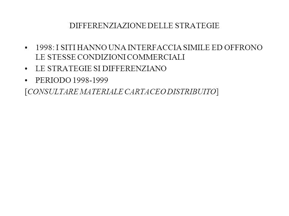 DIFFERENZIAZIONE DELLE STRATEGIE 1998: I SITI HANNO UNA INTERFACCIA SIMILE ED OFFRONO LE STESSE CONDIZIONI COMMERCIALI LE STRATEGIE SI DIFFERENZIANO PERIODO 1998-1999 [CONSULTARE MATERIALE CARTACEO DISTRIBUITO]
