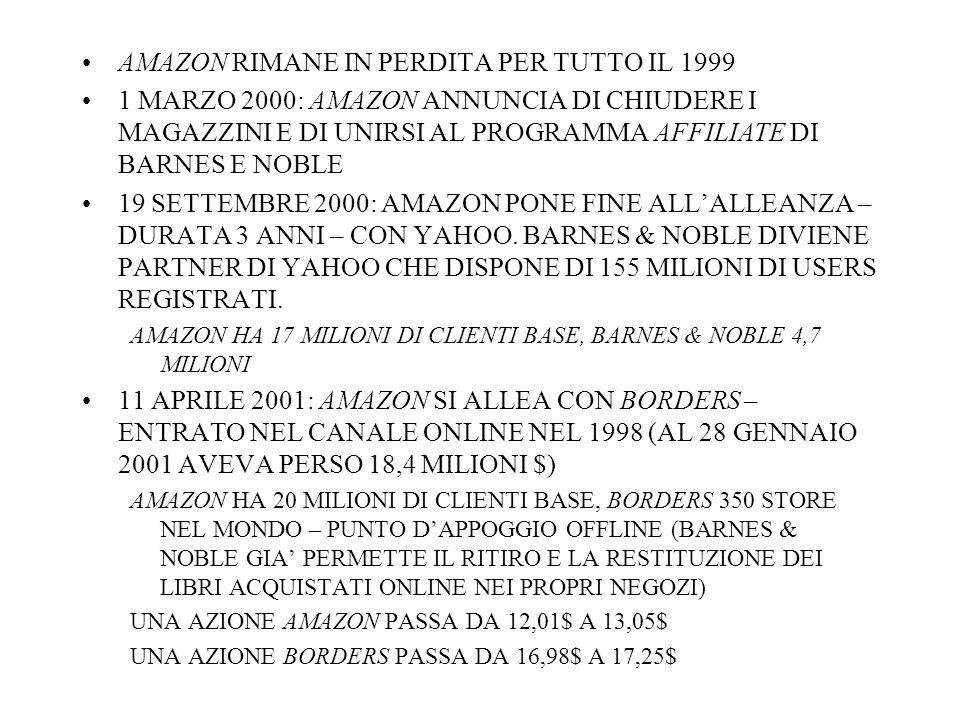 AMAZON RIMANE IN PERDITA PER TUTTO IL 1999 1 MARZO 2000: AMAZON ANNUNCIA DI CHIUDERE I MAGAZZINI E DI UNIRSI AL PROGRAMMA AFFILIATE DI BARNES E NOBLE 19 SETTEMBRE 2000: AMAZON PONE FINE ALLALLEANZA – DURATA 3 ANNI – CON YAHOO.