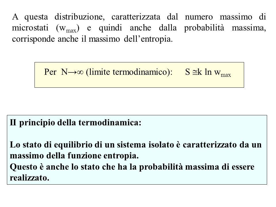 A questa distribuzione, caratterizzata dal numero massimo di microstati (w max ) e quindi anche dalla probabilità massima, corrisponde anche il massimo dellentropia.
