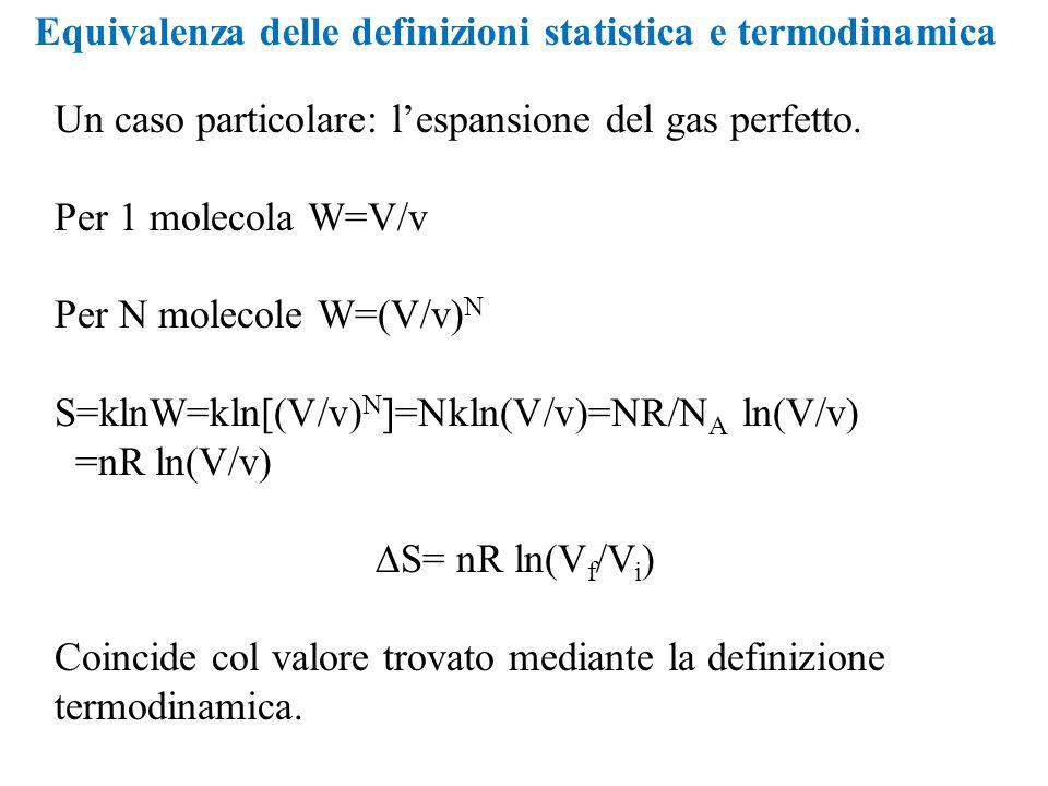 Equivalenza delle definizioni statistica e termodinamica Un caso particolare: lespansione del gas perfetto.