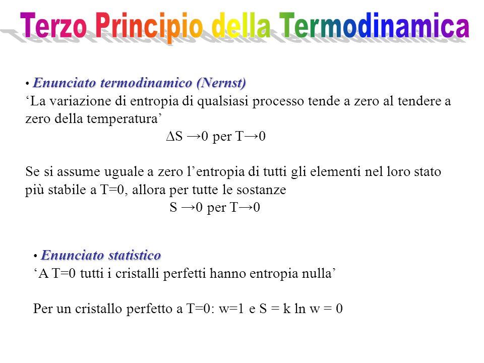 Enunciato termodinamico (Nernst) La variazione di entropia di qualsiasi processo tende a zero al tendere a zero della temperatura S 0 per T0 Se si assume uguale a zero lentropia di tutti gli elementi nel loro stato più stabile a T=0, allora per tutte le sostanze S 0 per T0 Enunciato statistico A T=0 tutti i cristalli perfetti hanno entropia nulla Per un cristallo perfetto a T=0: w=1 e S = k ln w = 0