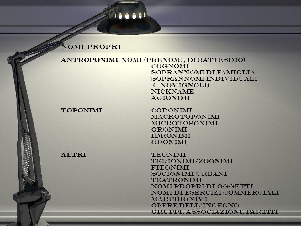 Nomi propri Antroponiminomi (prenomi, di battesimo) cognomi soprannomi di famiglia soprannomi individuali (= nomignoli) nickname agionimi Toponimicoro