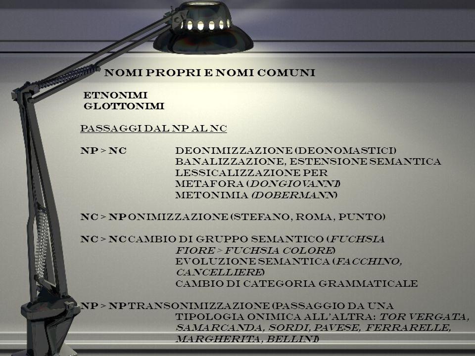 Nomi propri e nomi comuni Etnonimi Glottonimi Passaggi dal NP al nc NP > nc deonimizzazione (deonomastici) banalizzazione, estensione semantica lessic
