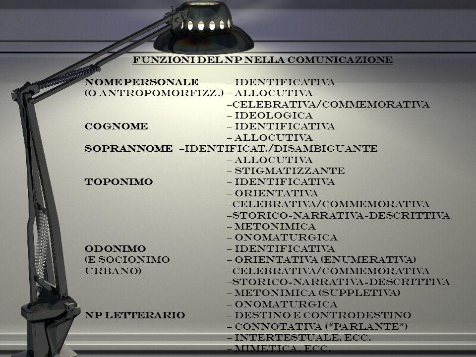 Funzioni del NP nella comunicazione nome personale– identificativa (o antropomorfizz.)– allocutiva –celebrativa/commemorativa – ideologica cognome– id