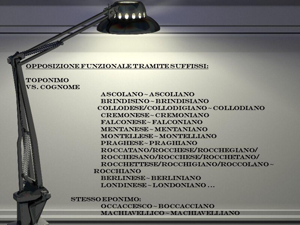 Opposizione funzionale tramite suffissi: toponimo vs. cognome ascolano ~ ascoliano brindisino ~ brindisiano collodese/collodigiano ~ collodiano cremon