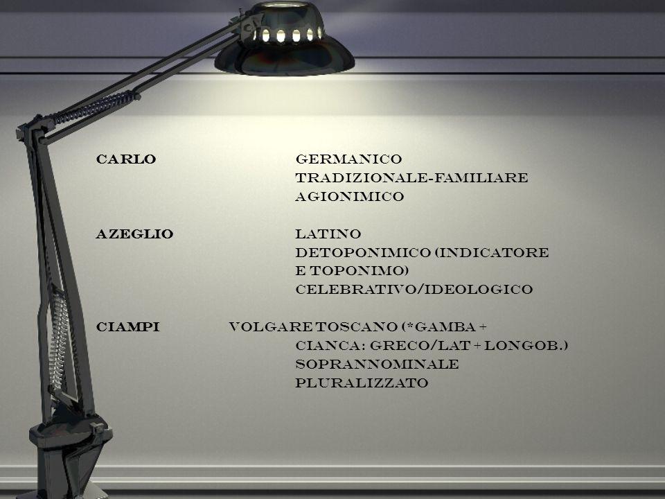 Carlogermanico tradizionale-familiare agionimico Azegliolatino detoponimico (indicatore e toponimo) celebrativo/ideologico Ciampivolgare toscano (*gam