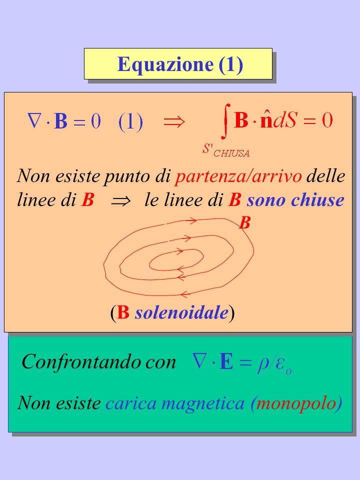 Confrontando con Non esiste carica magnetica (monopolo) B Non esiste punto di partenza/arrivo delle linee di B le linee di B sono chiuse Equazione (1) (B solenoidale)