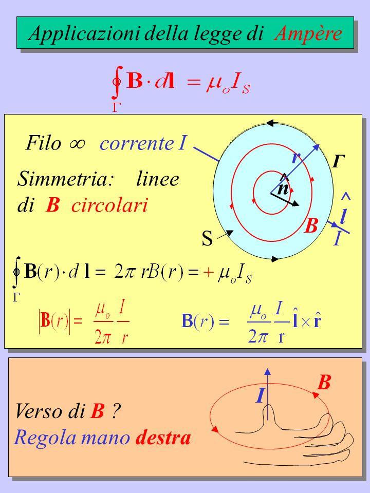 Verso di B ? Regola mano destra I B Filo corrente I I l ^ Applicazioni della legge di Ampère B Simmetria: linee di B circolari Γ r + B n ^ S r