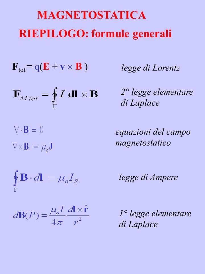 MAGNETOSTATICA 2° legge elementare di Laplace F tot = q(E + v B ) legge di Lorentz equazioni del campo magnetostatico legge di Ampere 1° legge elementare di Laplace RIEPILOGO: formule generali